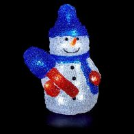 See more information about the 17cm Acrylic Snowman with Spade