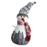 See more information about the Standing Snowman With Grey Checked Hat 14 Inch
